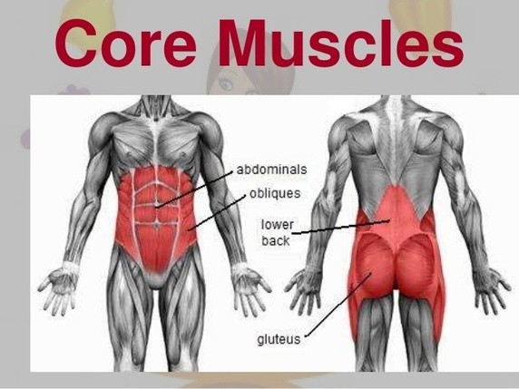 Best Workout For Building Core Strength
